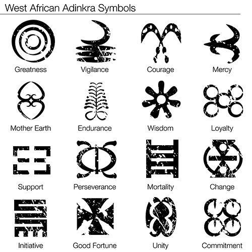 West African Symbols Mind Fuel Daily