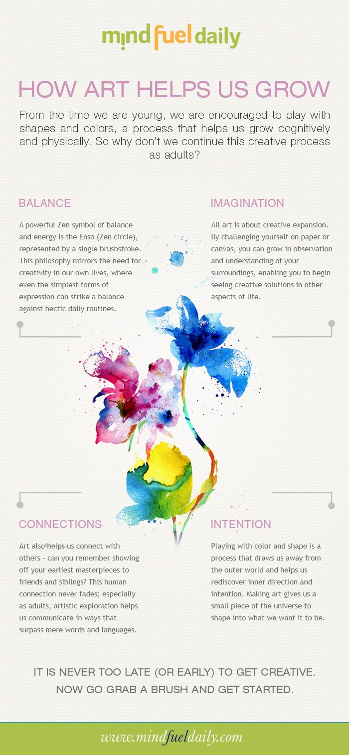 Infographic: How art helps us grow