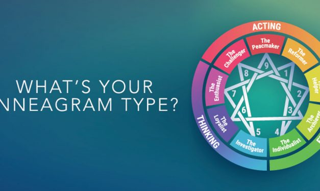 What's Your Enneagram Type?