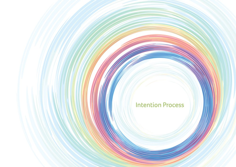 Using the Intention Process for a More Fulfilling Life