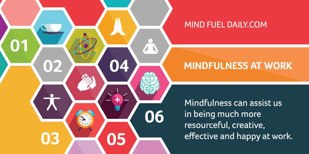 6 Tips for Applying Mindfulness at Work