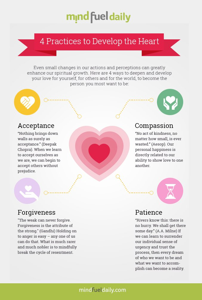 Infographic: Develop the Heart