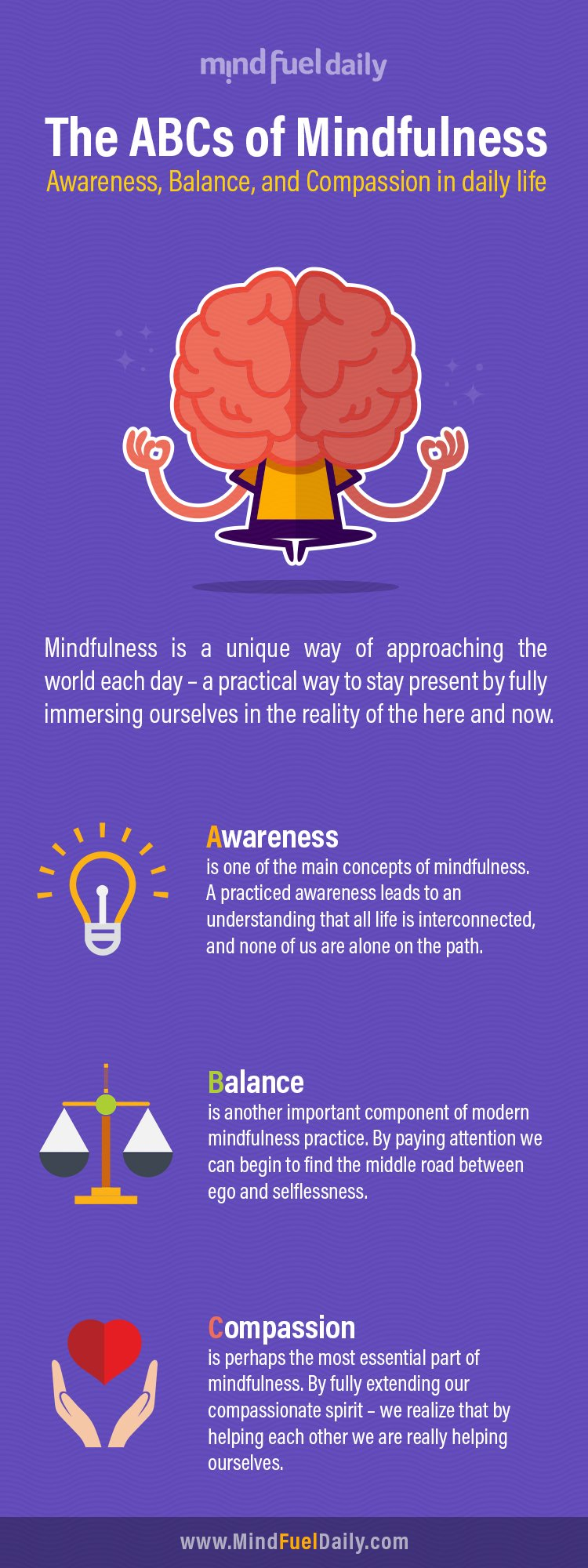The ABC of Mindfulness: Awareness, Balance, Compassion